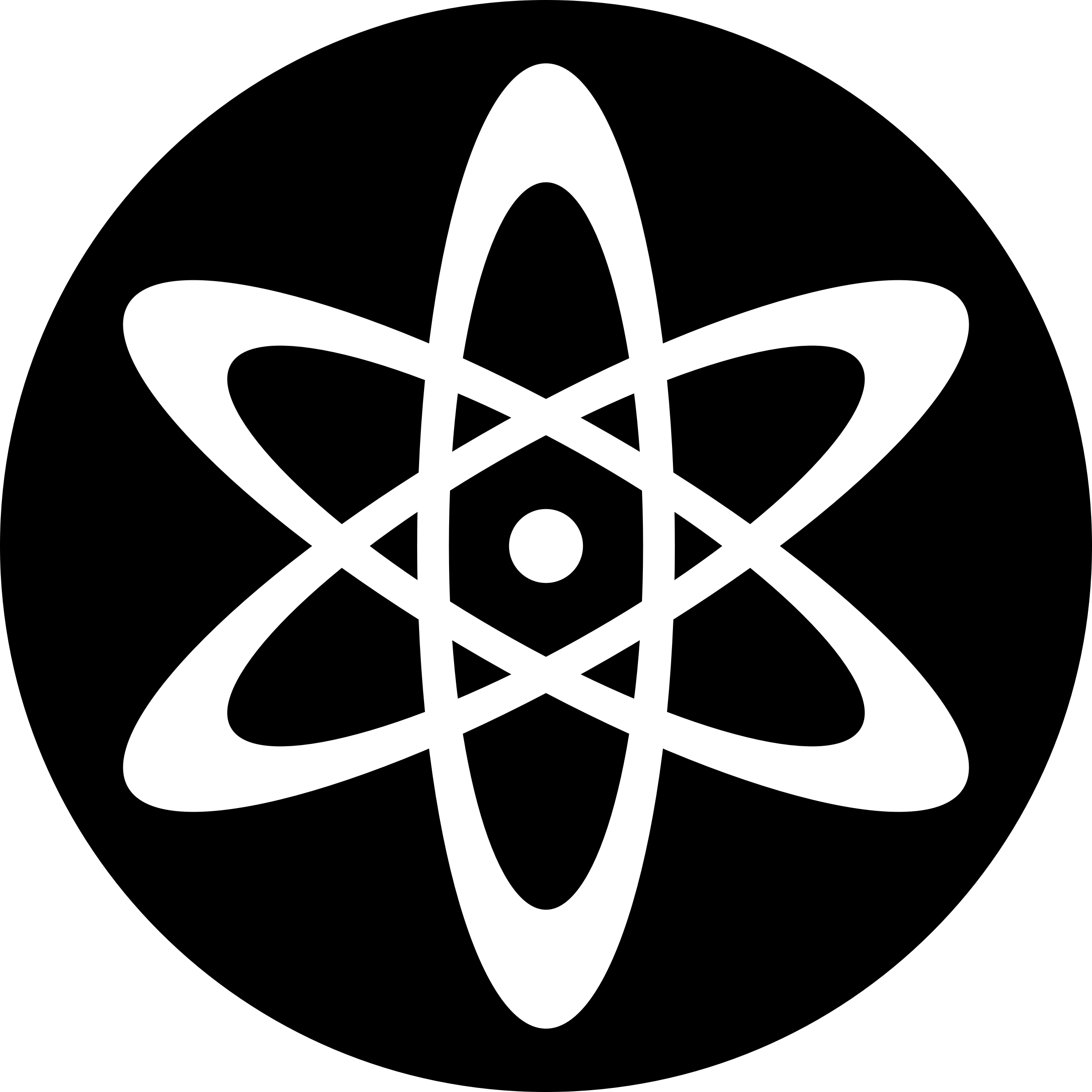 Energy clipart atom. Icon big image png