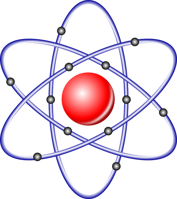 Energy clipart atom model. What is an electron