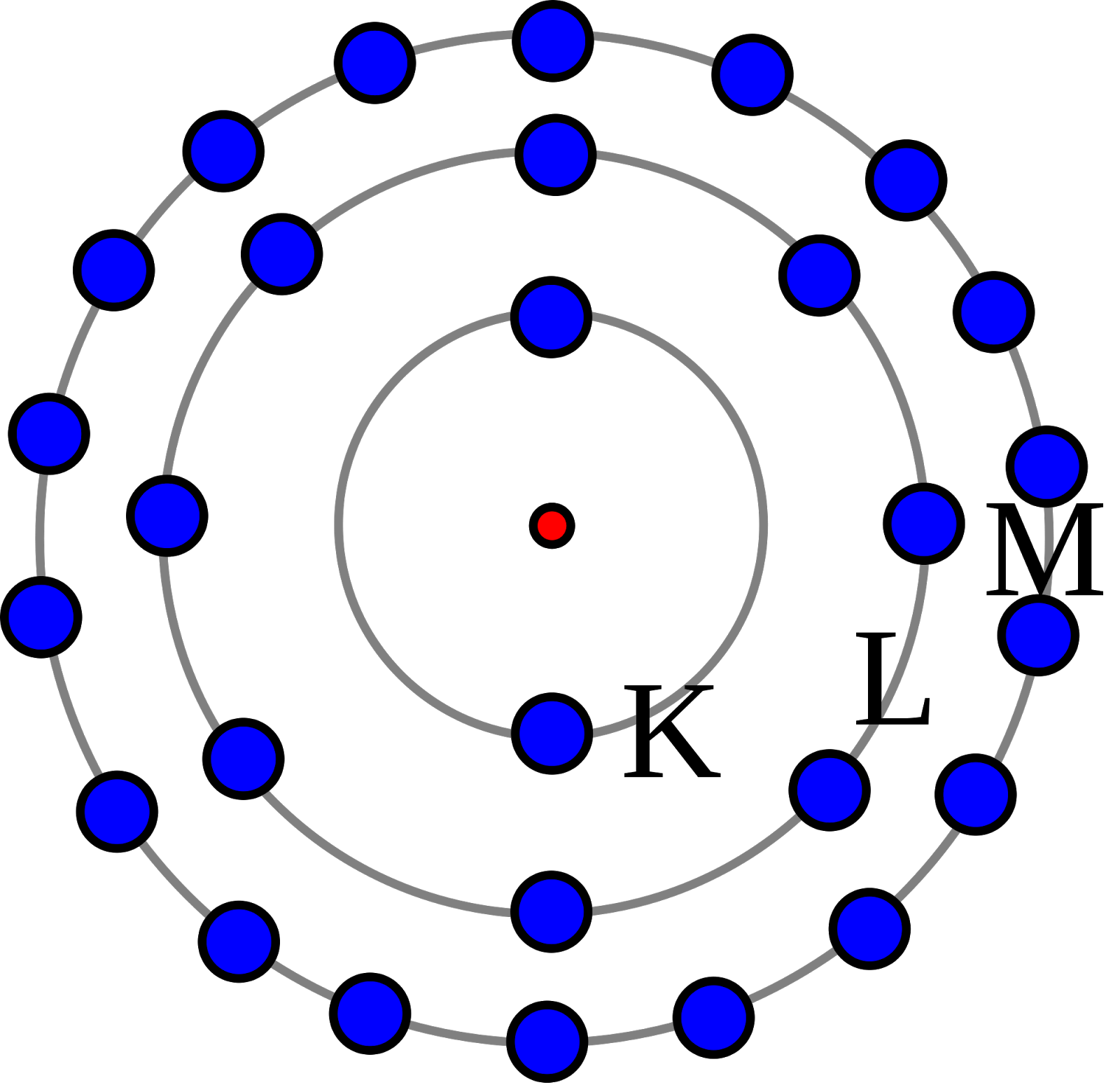 Drawback of rutherford atomic. Energy clipart atom model