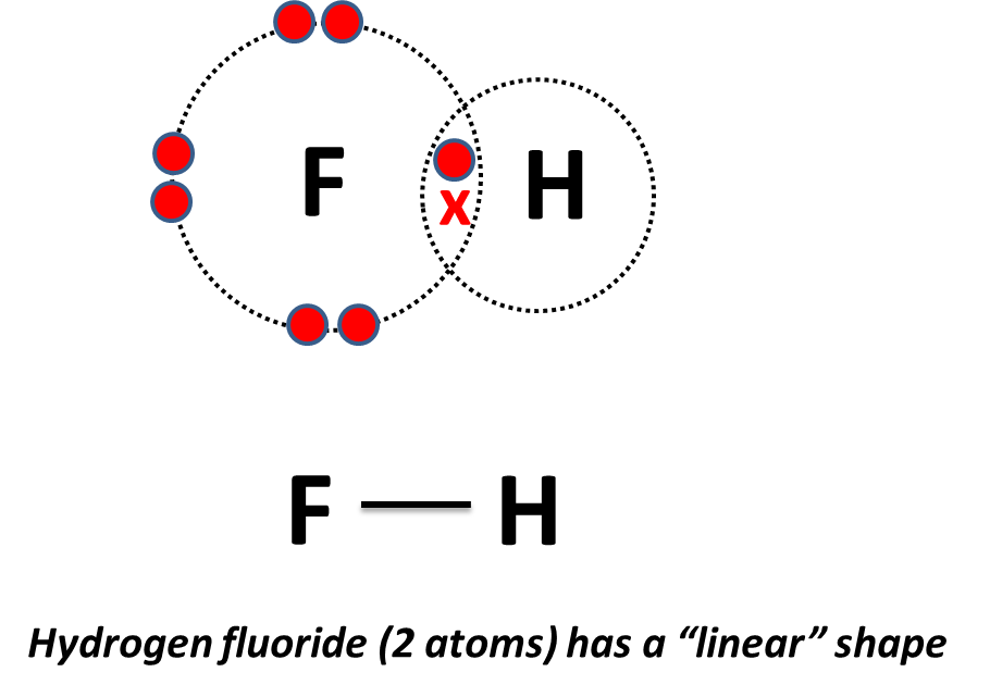 structure and bonding. Energy clipart atomic theory
