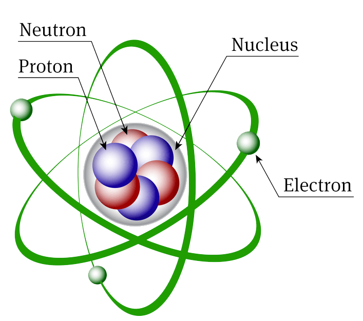 And structure atom chemistry. Energy clipart atomic theory
