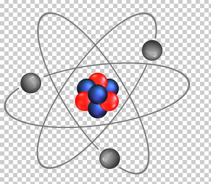 Energy clipart chemistry atom. Chemical substance potential