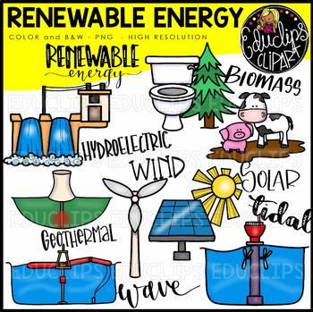 Renewable bundle educlips . Energy clipart clip art