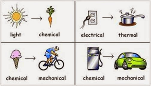 . Lamp clipart energy transformation