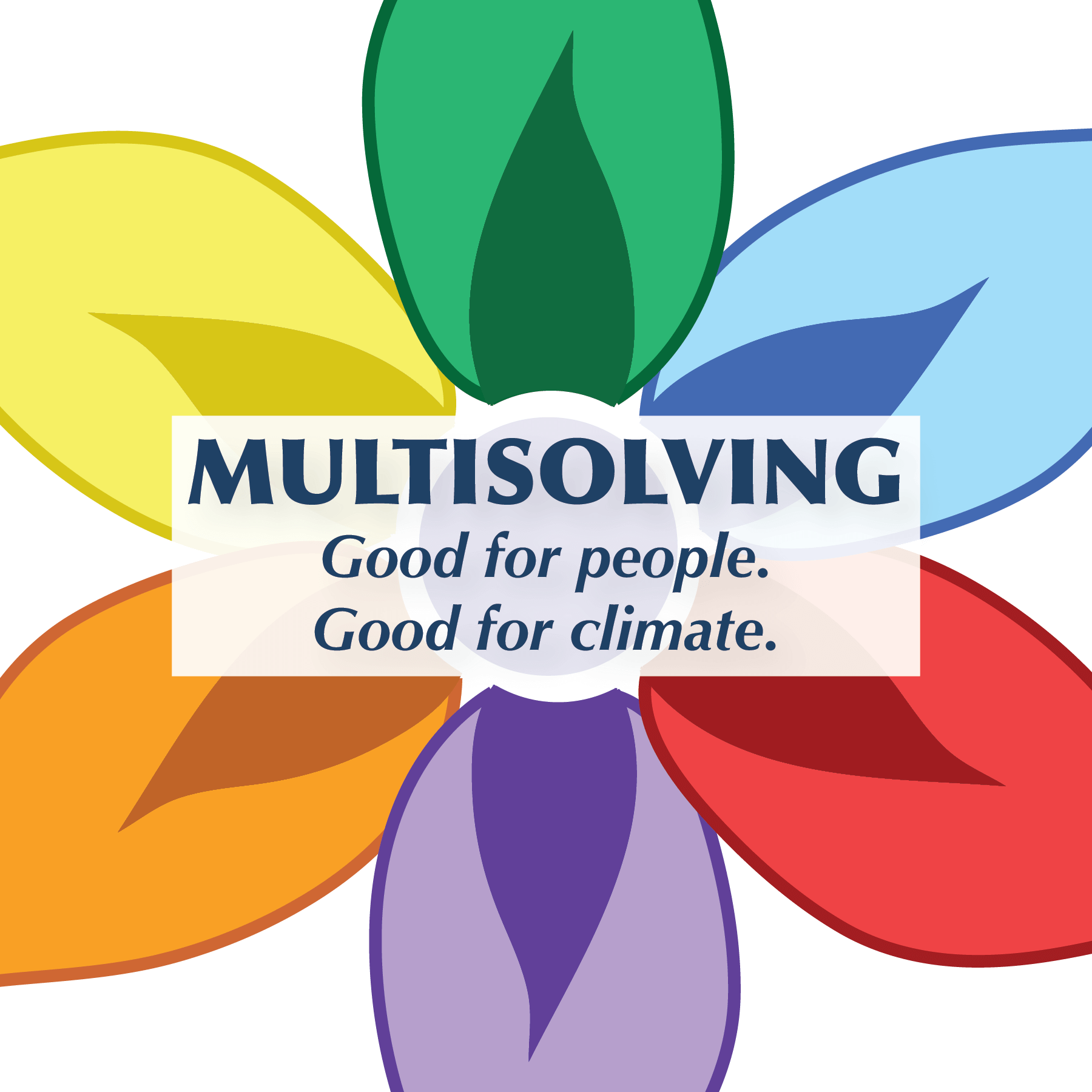 Energy clipart exercise benefit. Programs climate interactive multisolving