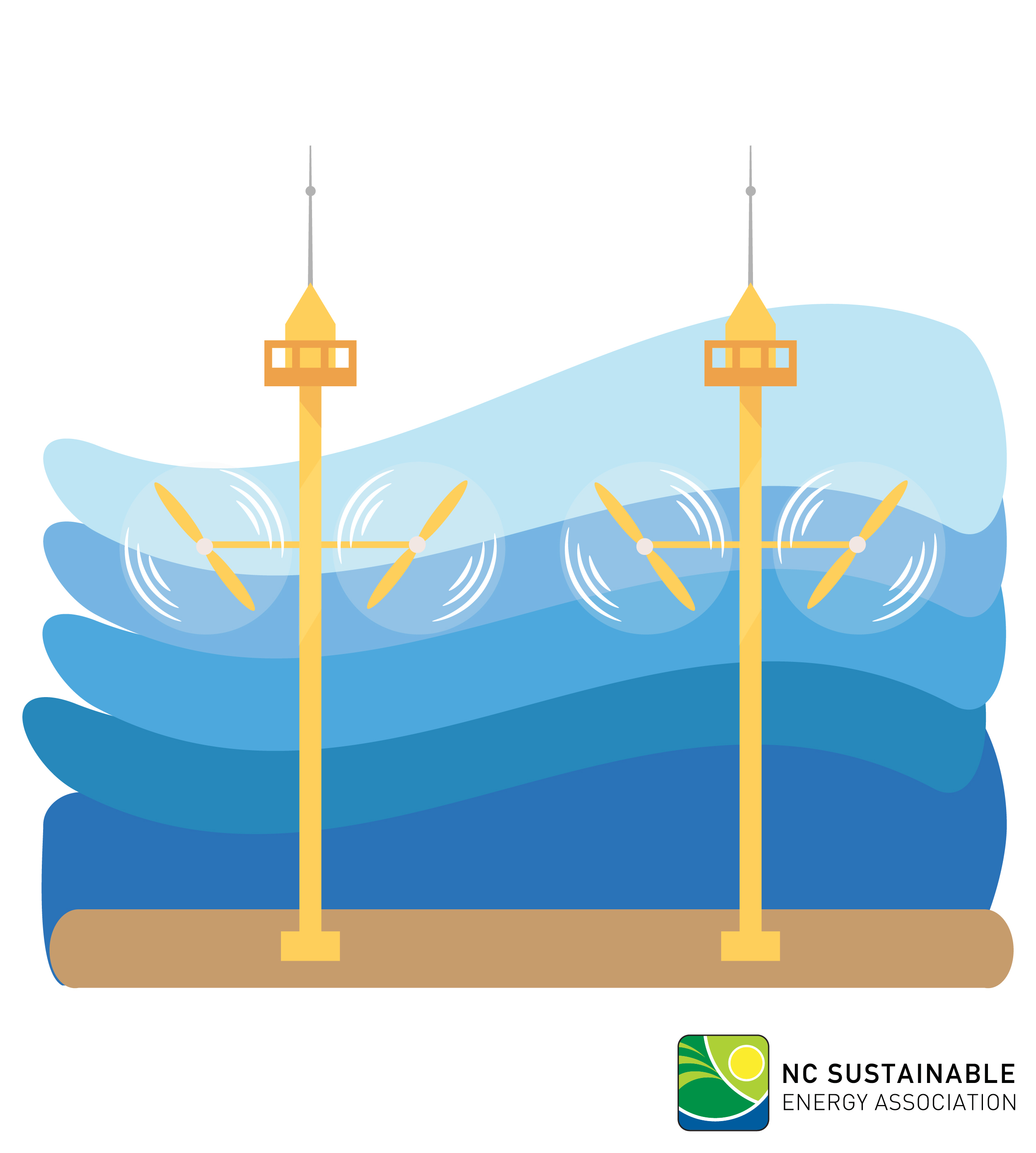 Waves clipart wave energy. Hydropower marine nc sustainable