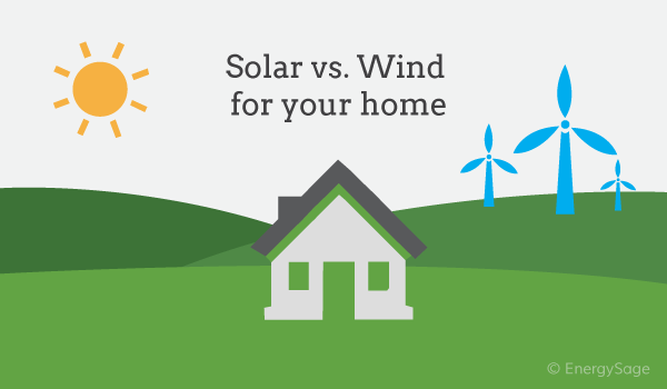 Energy clipart ideal environment. Solar vs wind what
