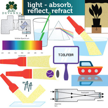 Energy clipart light energy. Clip art absorb reflect