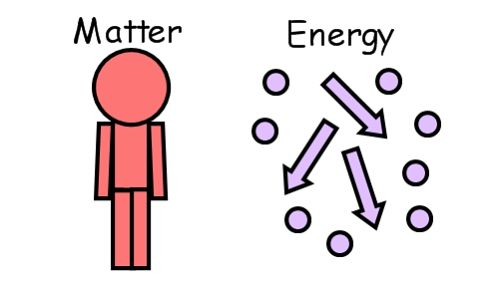 And . Energy clipart matter energy