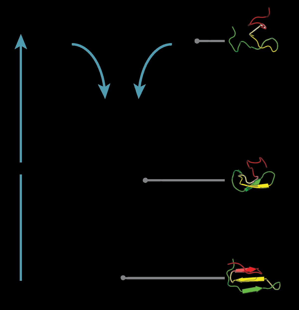 Energy clipart mechanism. Folding funnel wikipedia