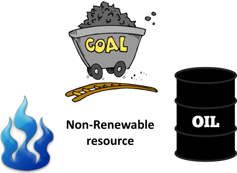 collection of non. Energy clipart renewable resource