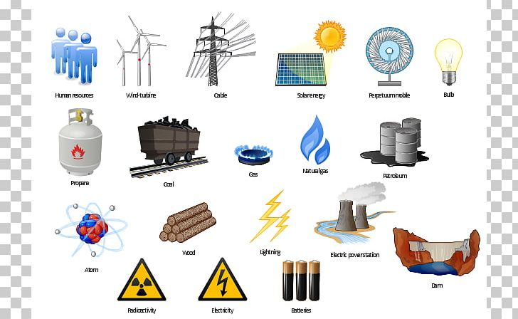 Non png brand . Energy clipart renewable resource