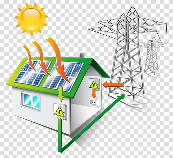 Energy clipart solar power. Panels voltaics