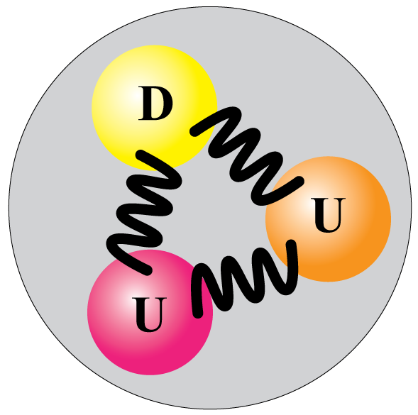 Energy clipart subatomic particle. Powerschool learning th grade