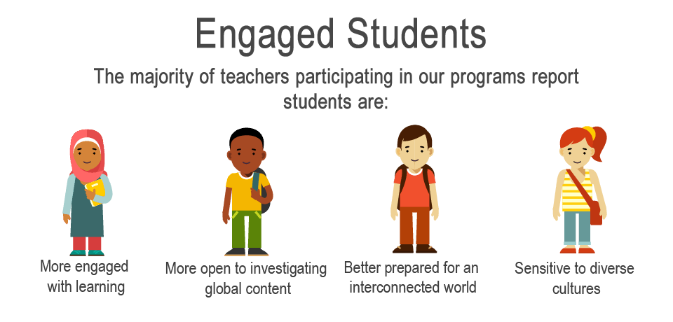 collection of student. Engagement clipart cartoon