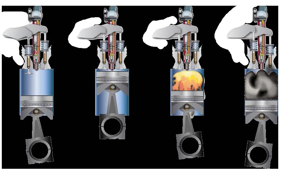 Diesel tips bwd. Engine clipart engine repair