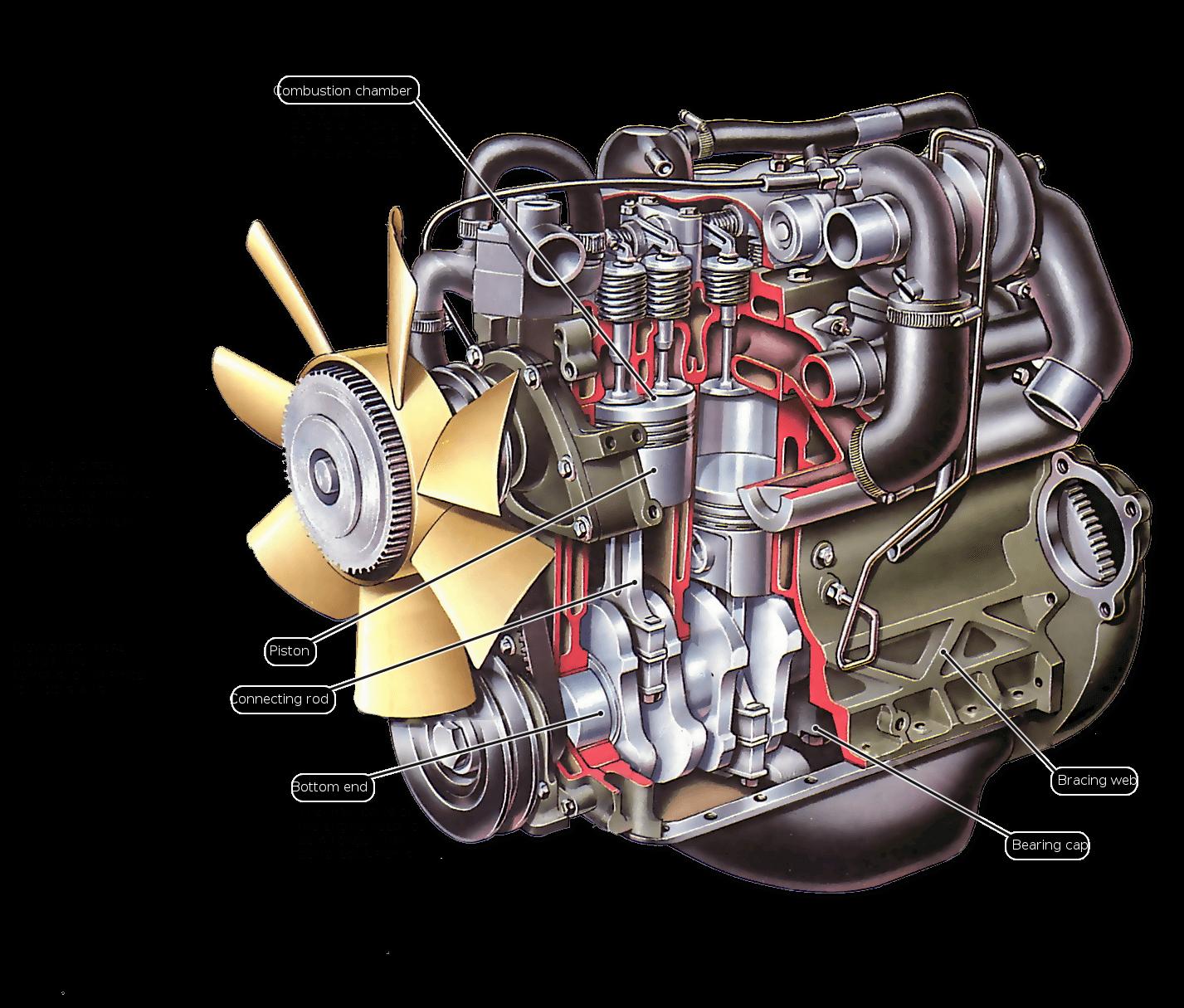 Car png hd transparent. Engine clipart hot rod engine