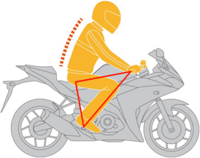 Engine clipart motorcycle piston. R rated beginner fun