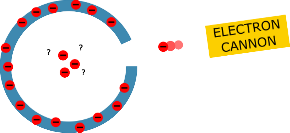 Electrostatics can you trap. Engine clipart physics motion