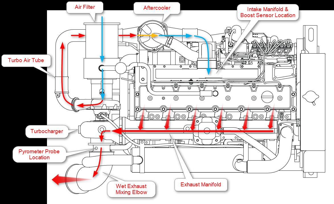 Engine Clipart Sketch Engine Sketch Transparent Free For Download On Webstockreview 2020