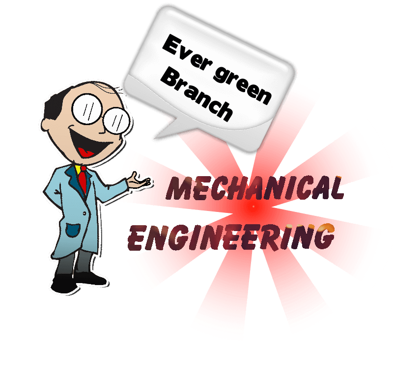 Engineering clipart mechanical energy. Branch descriptions and placement
