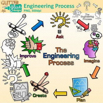 Stem clip art science. Engineering clipart engineering process