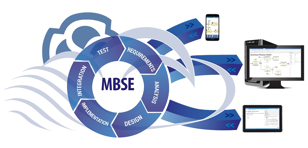 Engineering clipart systems engineering. Model based mbse with