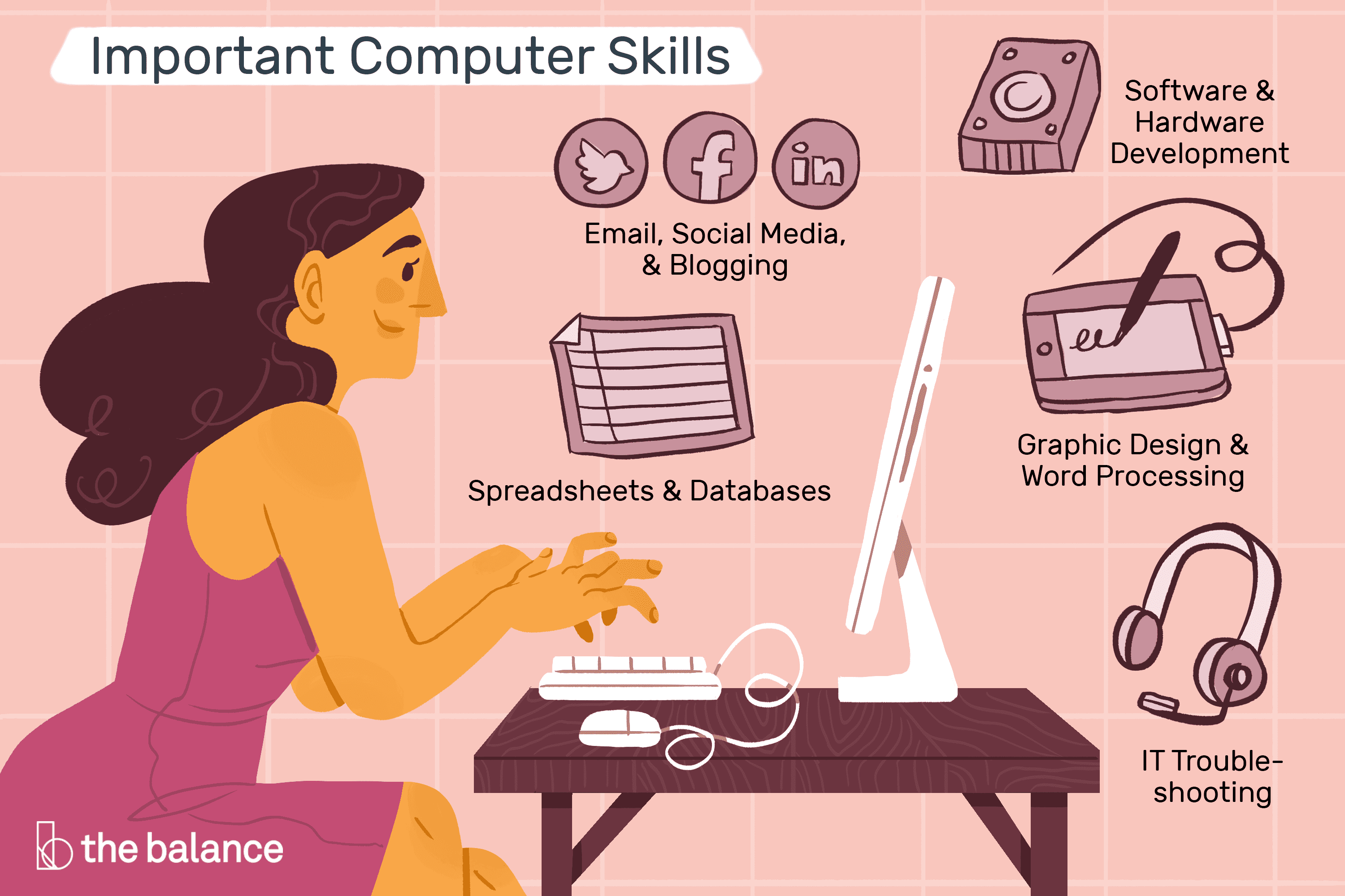 Important computer skills for. Engineer clipart typing letter