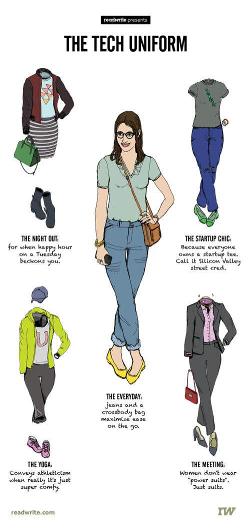Engineer clipart woman engineer. What real women in