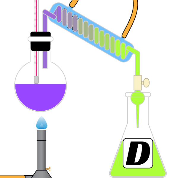 Explosion clipart chemistry. Definitions starting with the