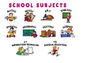 My favourite school sec. English clipart favorite subject