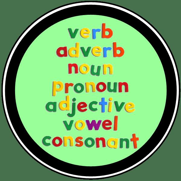 Rd grade classroom news. Spelling clipart spelling grammar