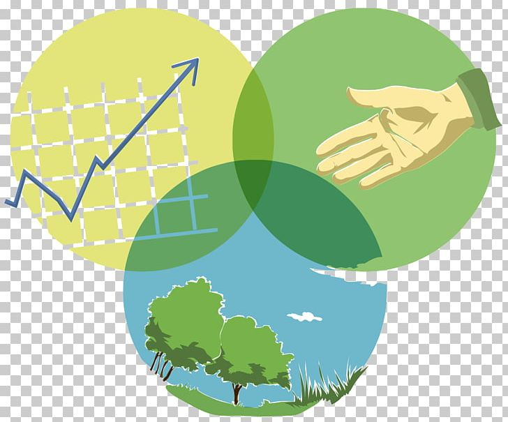 Sustainability economy organization png. Environment clipart business environment