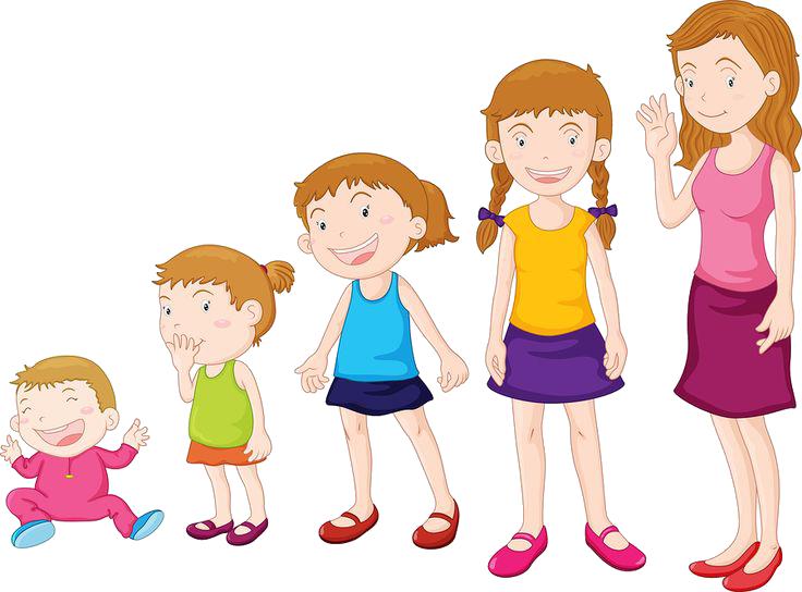 Environment clipart child. Physical development in children