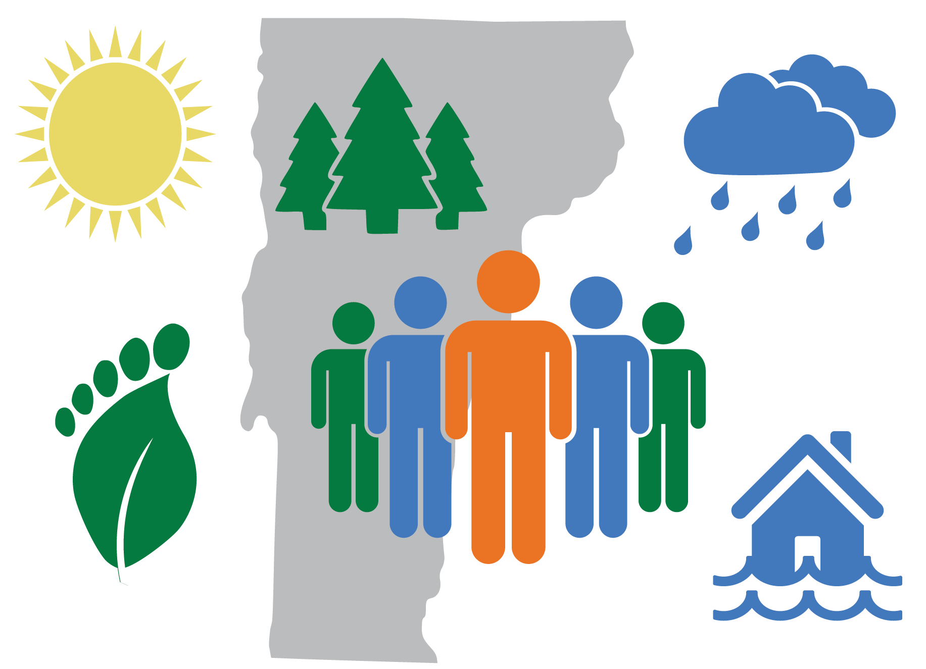 Climate health vermont department. Environment clipart environmental condition