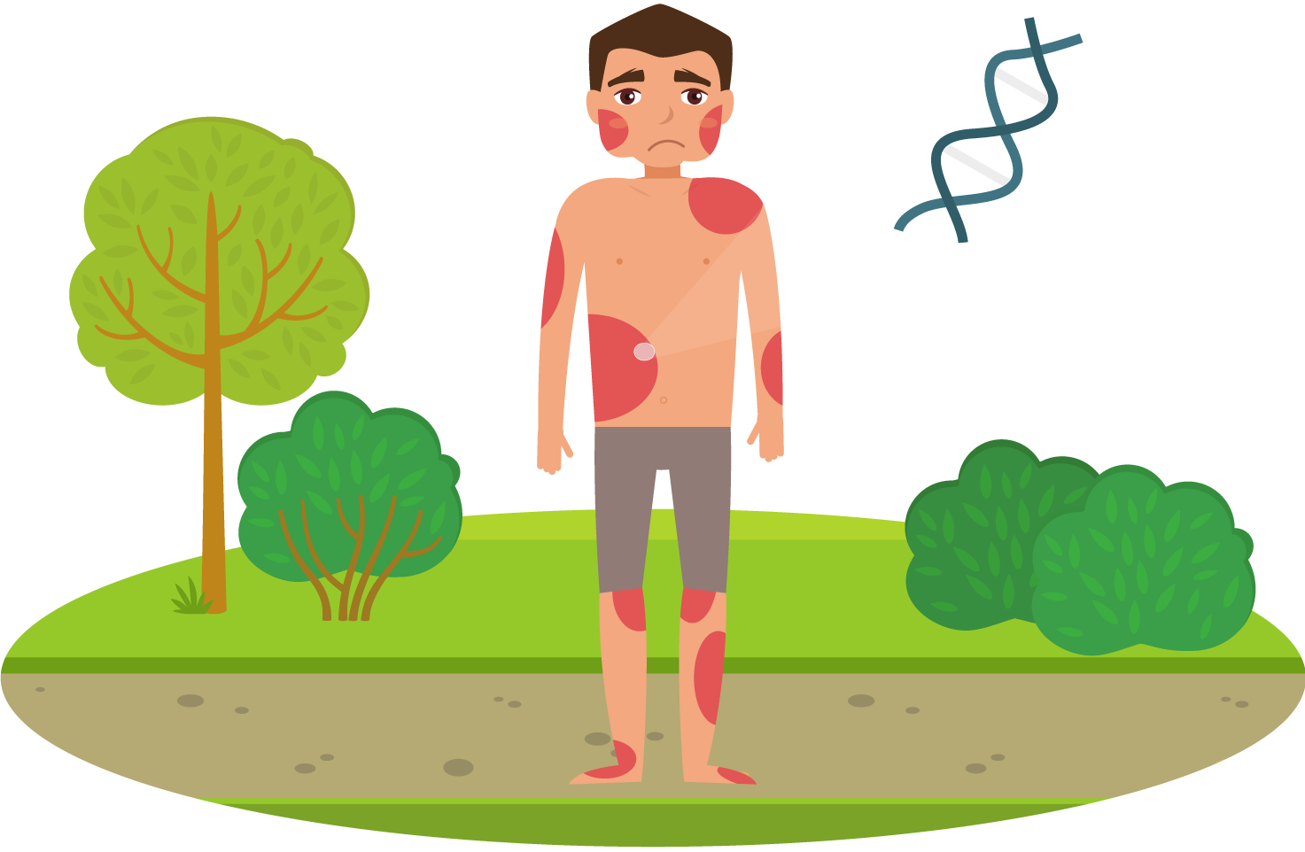 Environment clipart environmental condition. How to treat eczema