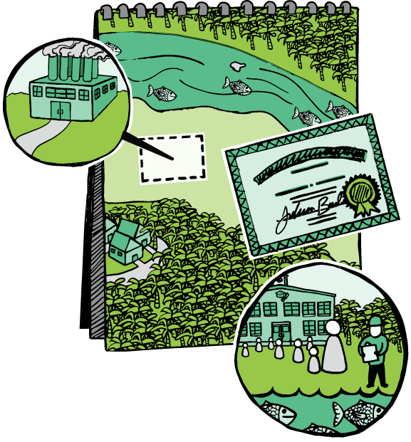 Environment clipart environmental impact. Eia essentials online learning
