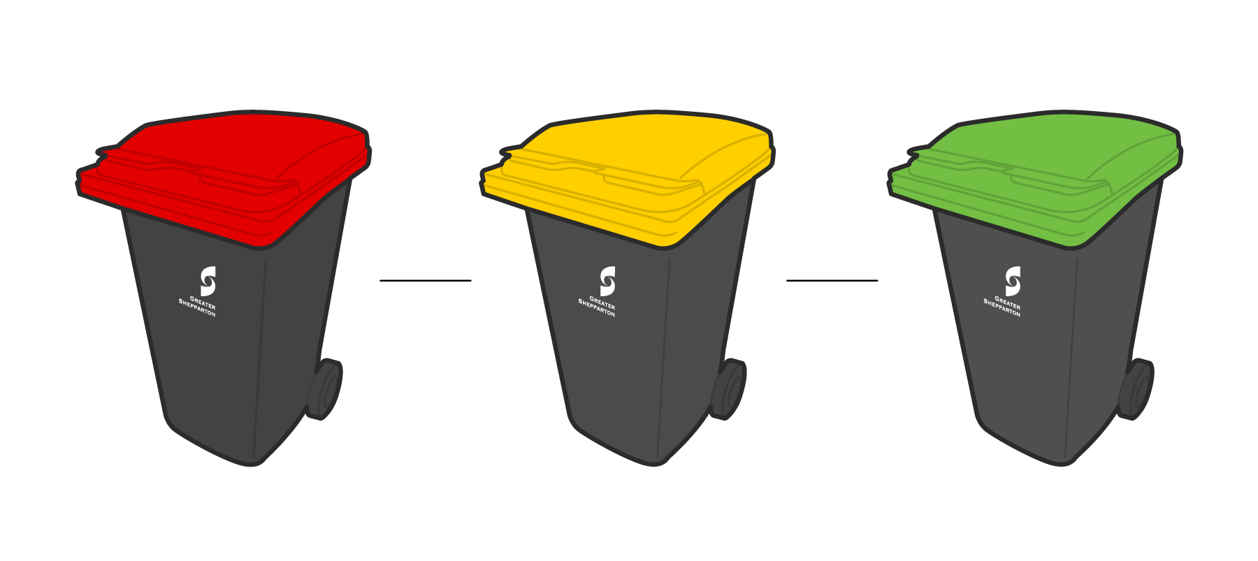 Household collection greater shepparton. Environment clipart full bin