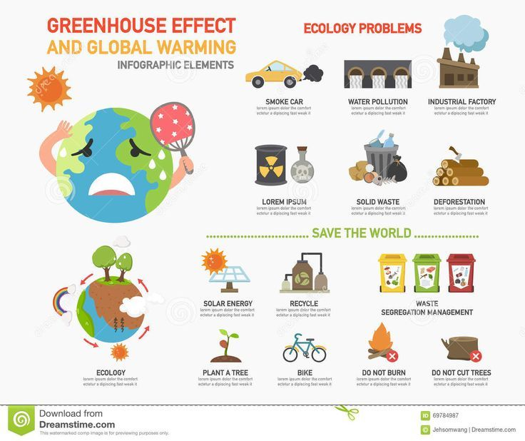 Factories clipart greenhouse gas emission. Factory causes global warming