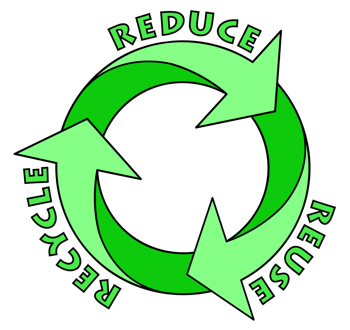 Environment clipart recycling. Free images download clip