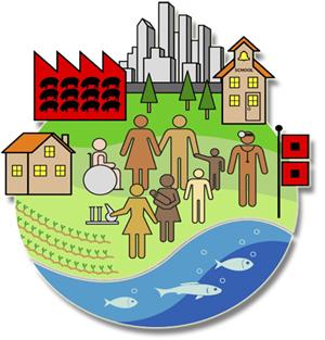 Environment clipart safe environment. Portal