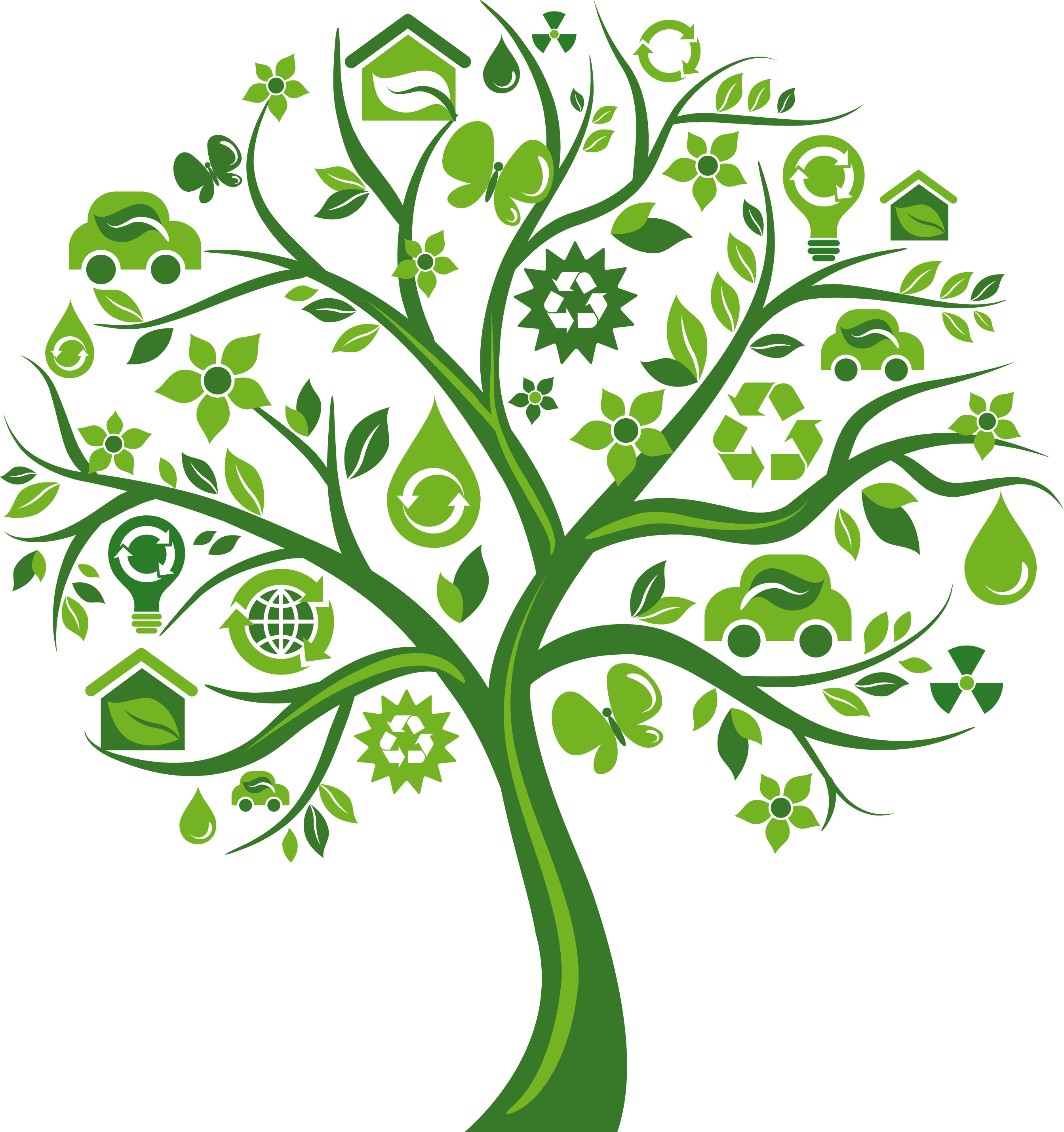 Environment clipart sustainable. Sustainability equals growth and