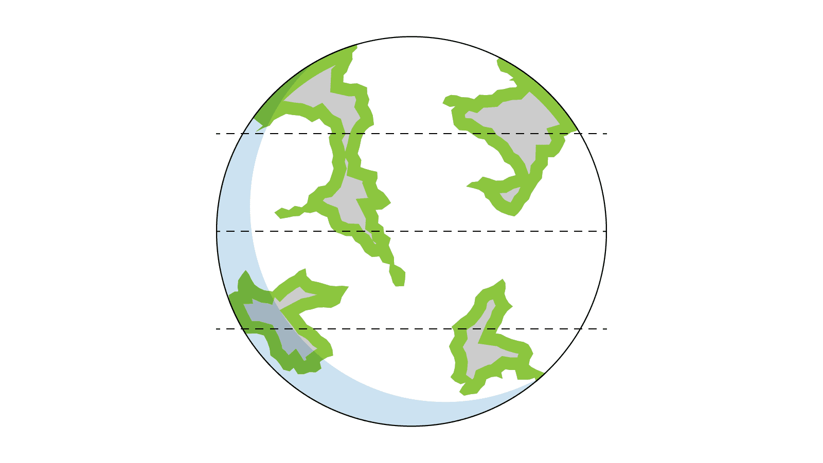 Environment clipart temperature earth. Climate modeling universe factory