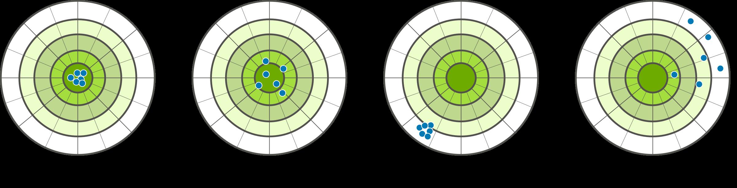 Vs precision big image. Essay clipart accuracy