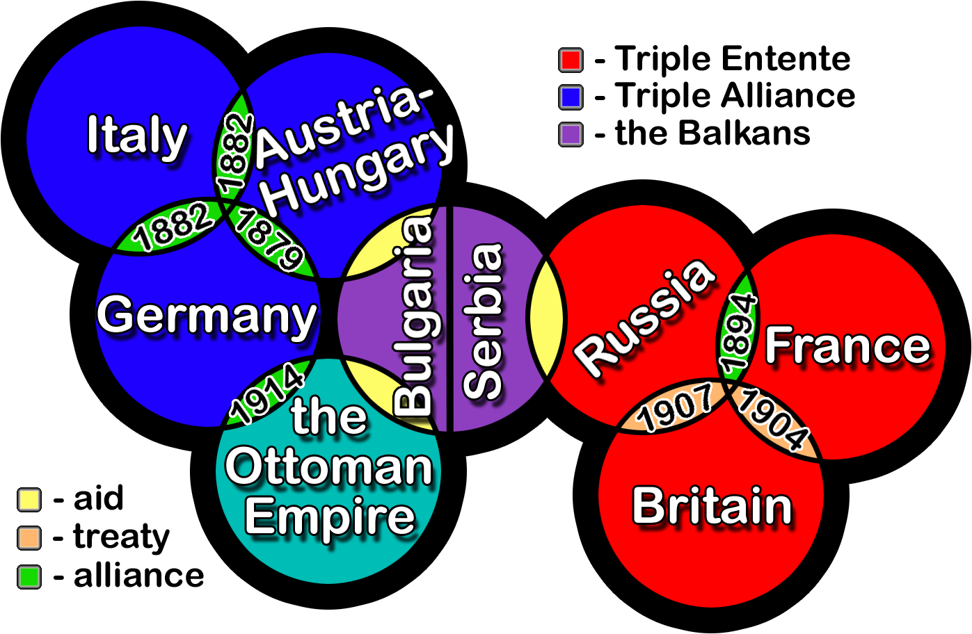 Sidors belligerents. Essay clipart apush