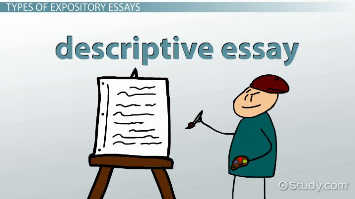 Handwriting clipart english essay. Expository essays types characteristics