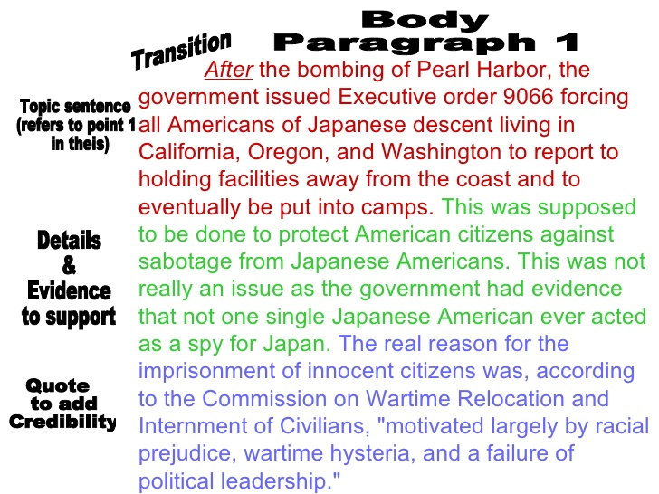 Essay clipart executive order. Example research topic