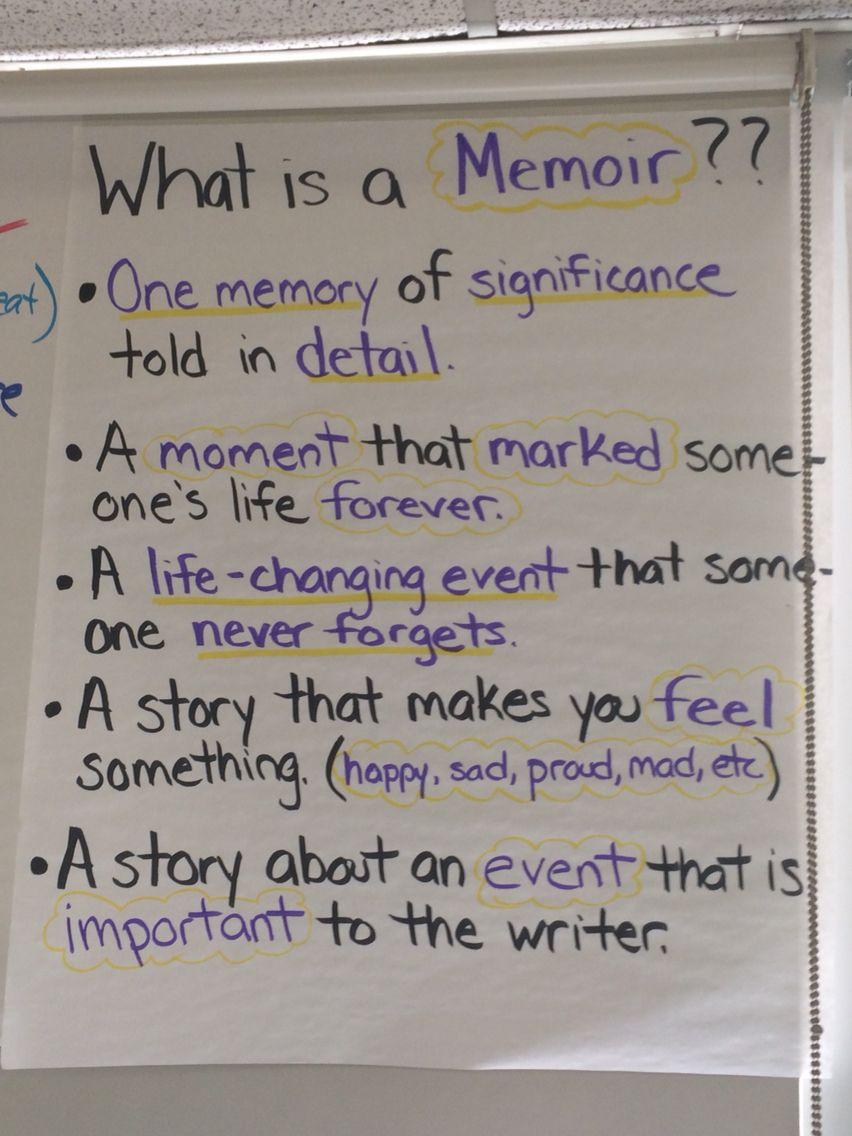 Essay clipart memoir. Pin on writers workshop