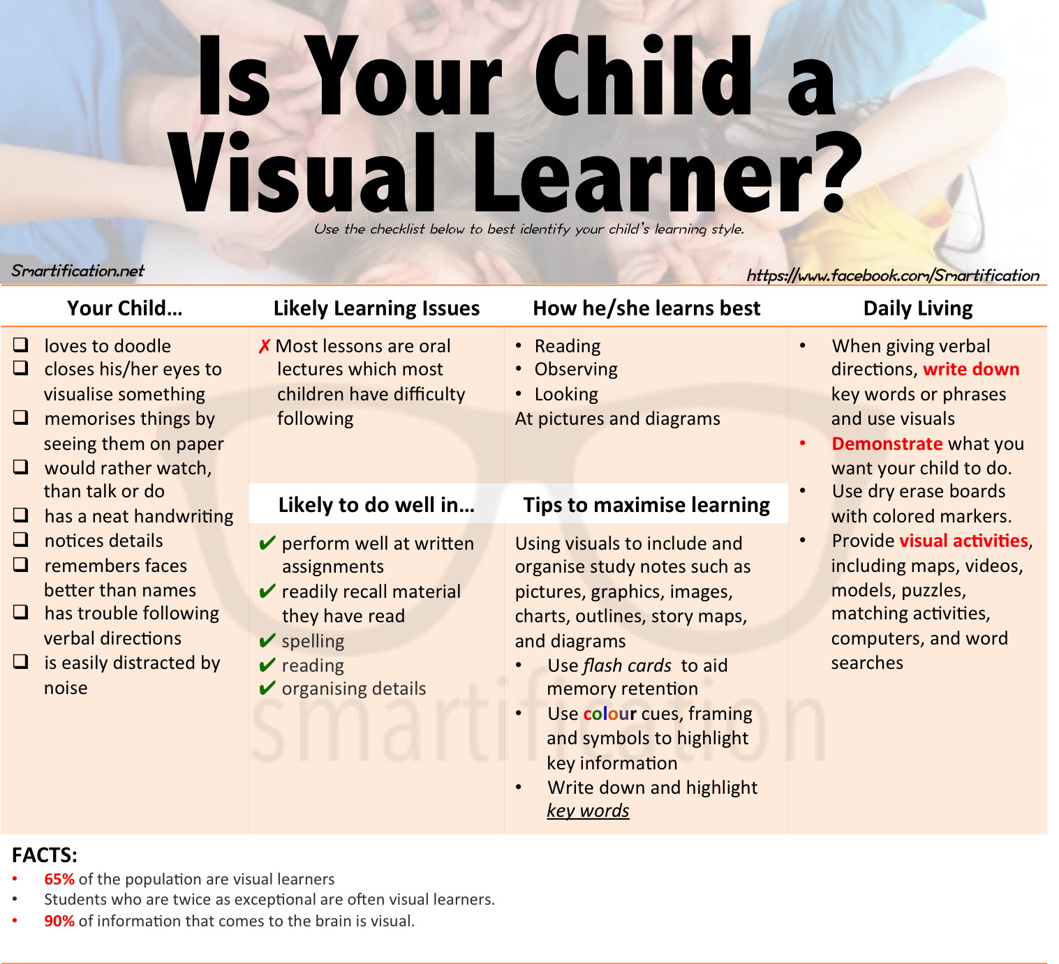 Visual learner printable tri. Essay clipart prose