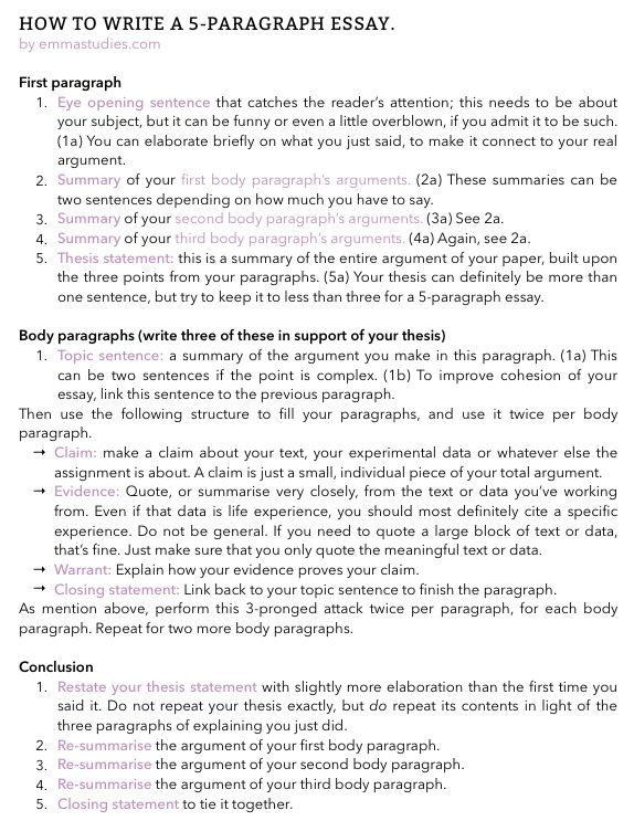 Body mla format homework. Essay clipart timed